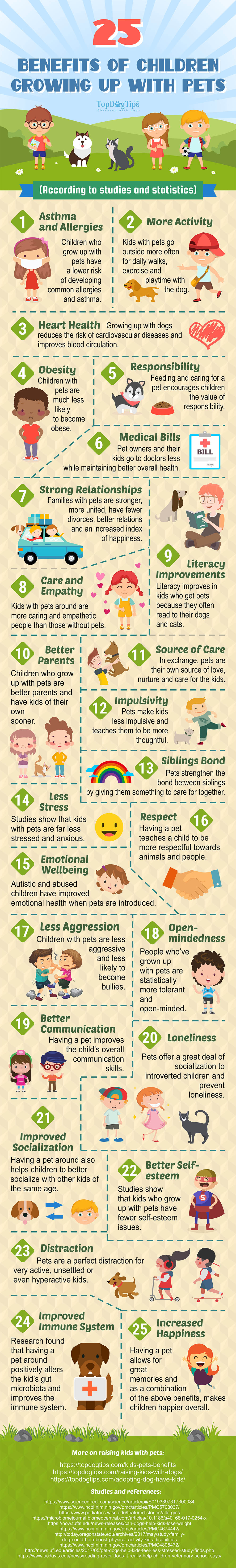 Pets-Kids-Benefits